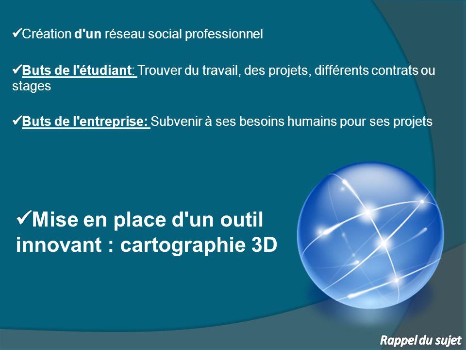 Mise en place d un outil innovant : cartographie 3D