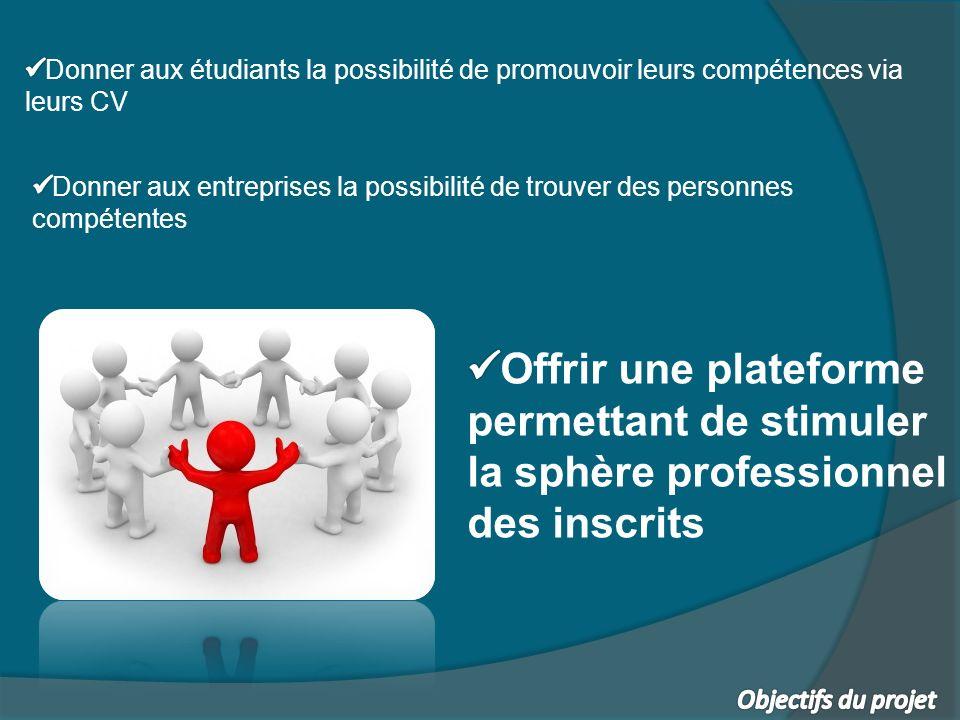 Donner aux étudiants la possibilité de promouvoir leurs compétences via leurs CV