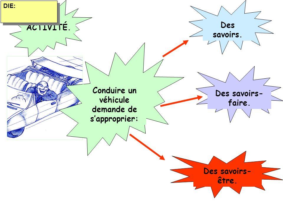 Conduire un véhicule demande de s'approprier: