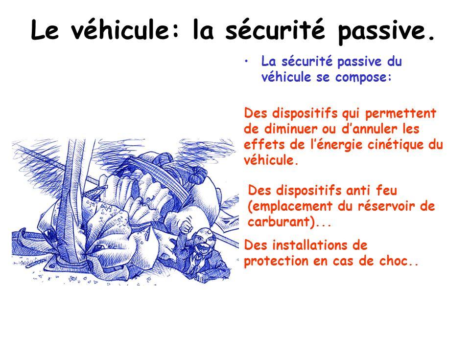 Le véhicule: la sécurité passive.