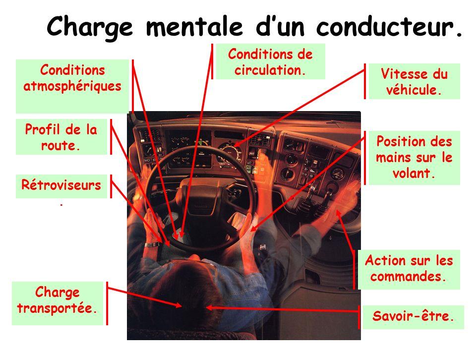 Charge mentale d'un conducteur.