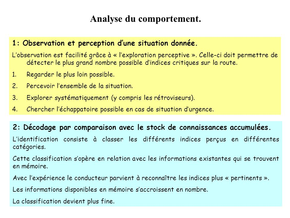 Analyse du comportement.