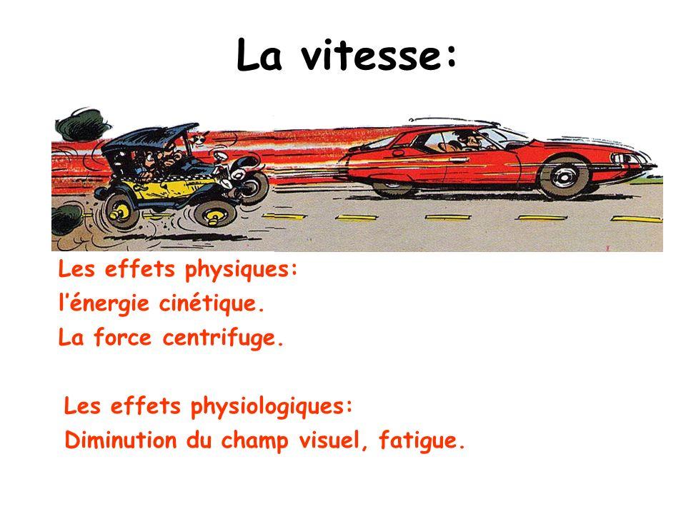 La vitesse: Les effets physiques: l'énergie cinétique.
