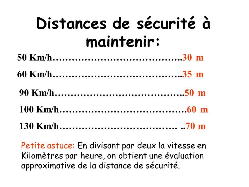 Distances de sécurité à maintenir: