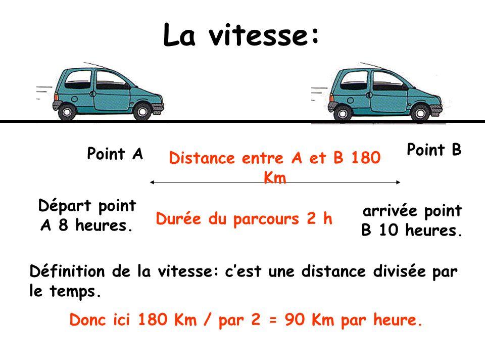 Donc ici 180 Km / par 2 = 90 Km par heure.