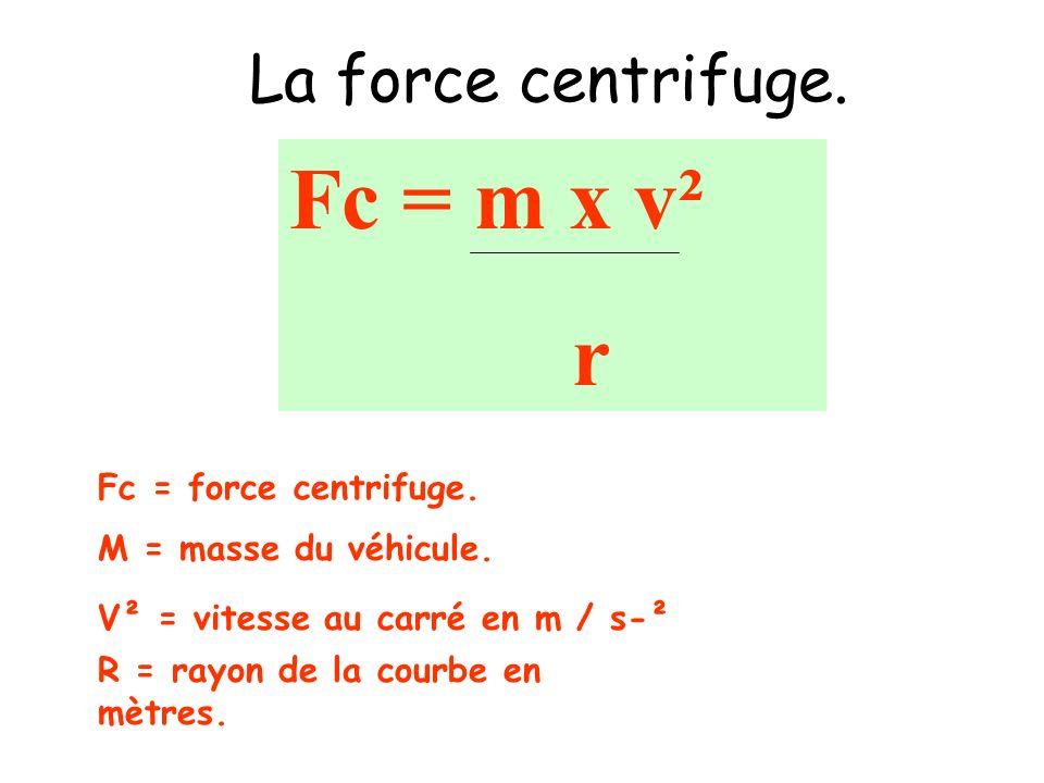 Fc = m x v² r La force centrifuge. Fc = force centrifuge.