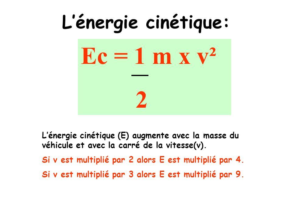 Ec = 1 m x v² 2 L'énergie cinétique: