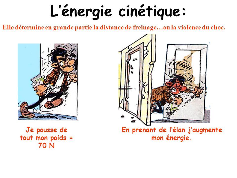 L'énergie cinétique: Elle détermine en grande partie la distance de freinage…ou la violence du choc.
