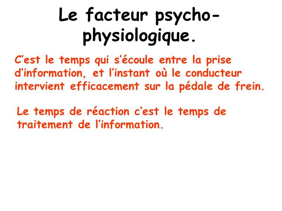 Le facteur psycho-physiologique.
