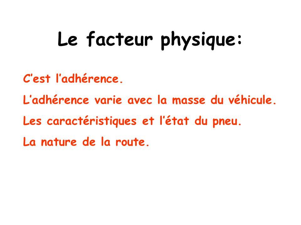 Le facteur physique: C'est l'adhérence.