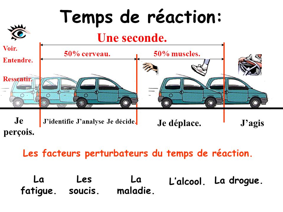 Cialis temps de reaction