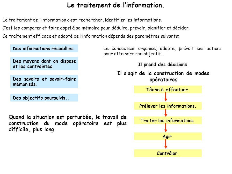 Le traitement de l'information.