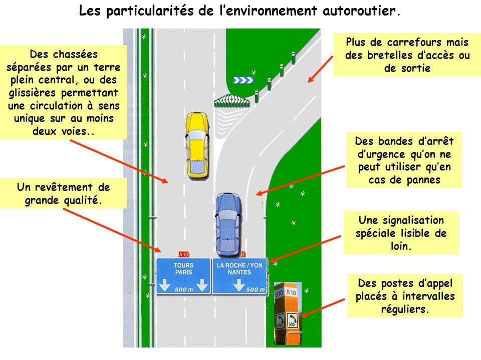 Les particularités de l'environnement autoroutier.