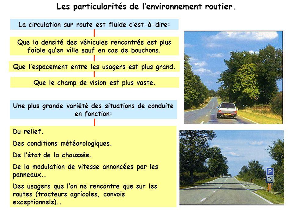 Les particularités de l'environnement routier.