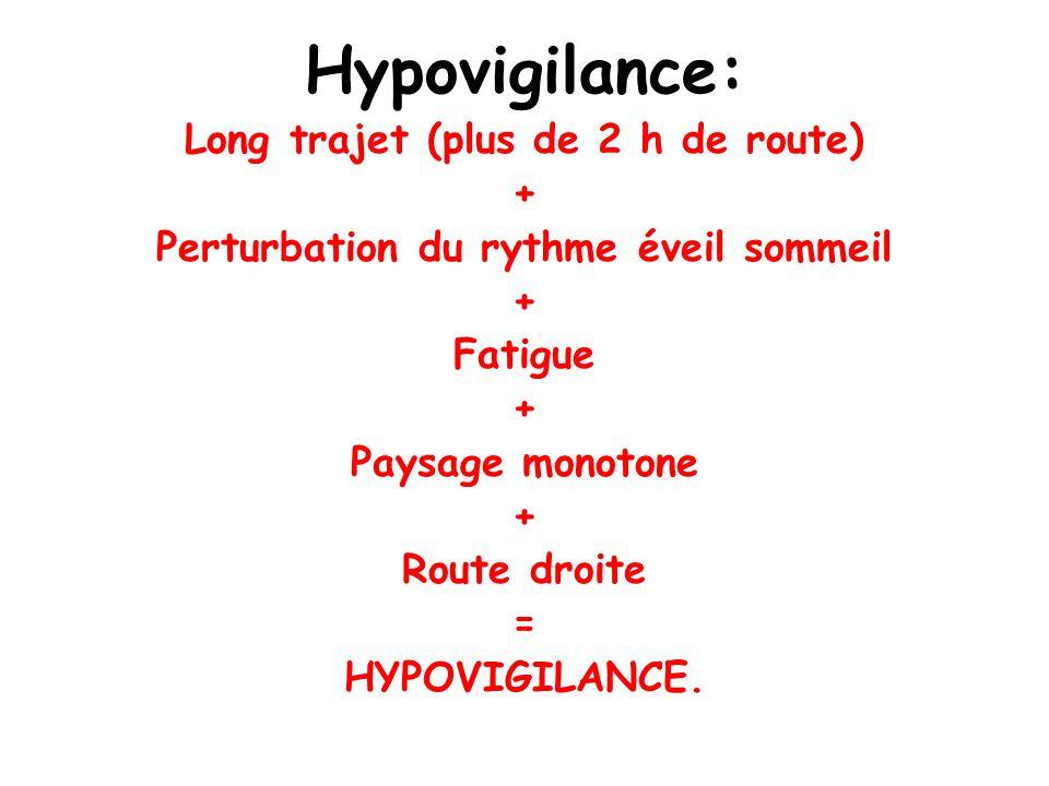 Hypovigilance: Long trajet (plus de 2 h de route) +