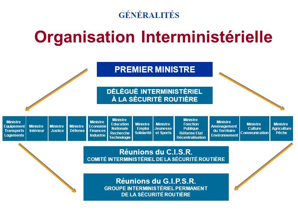 Organisation Interministérielle
