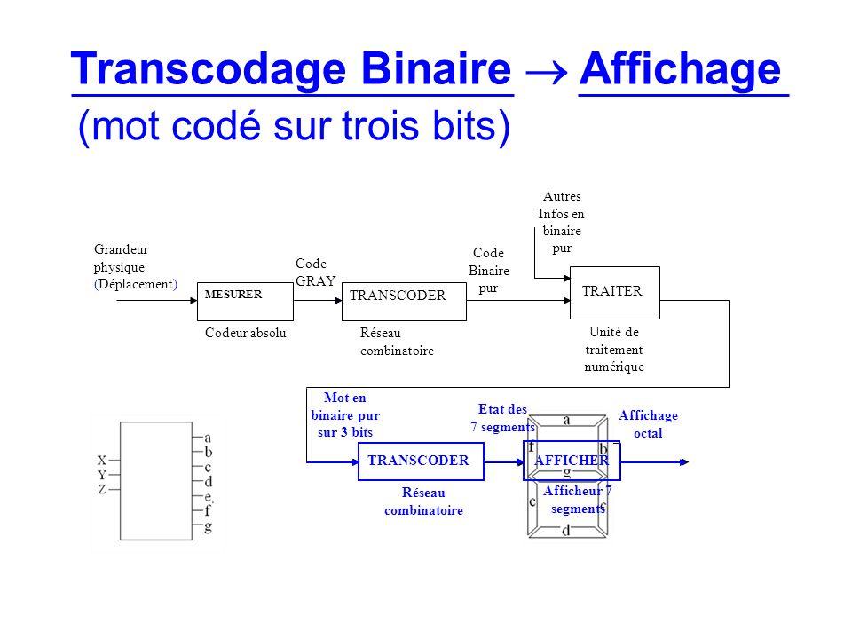 Transcodage Binaire  Affichage Mot en binaire pur sur 3 bits