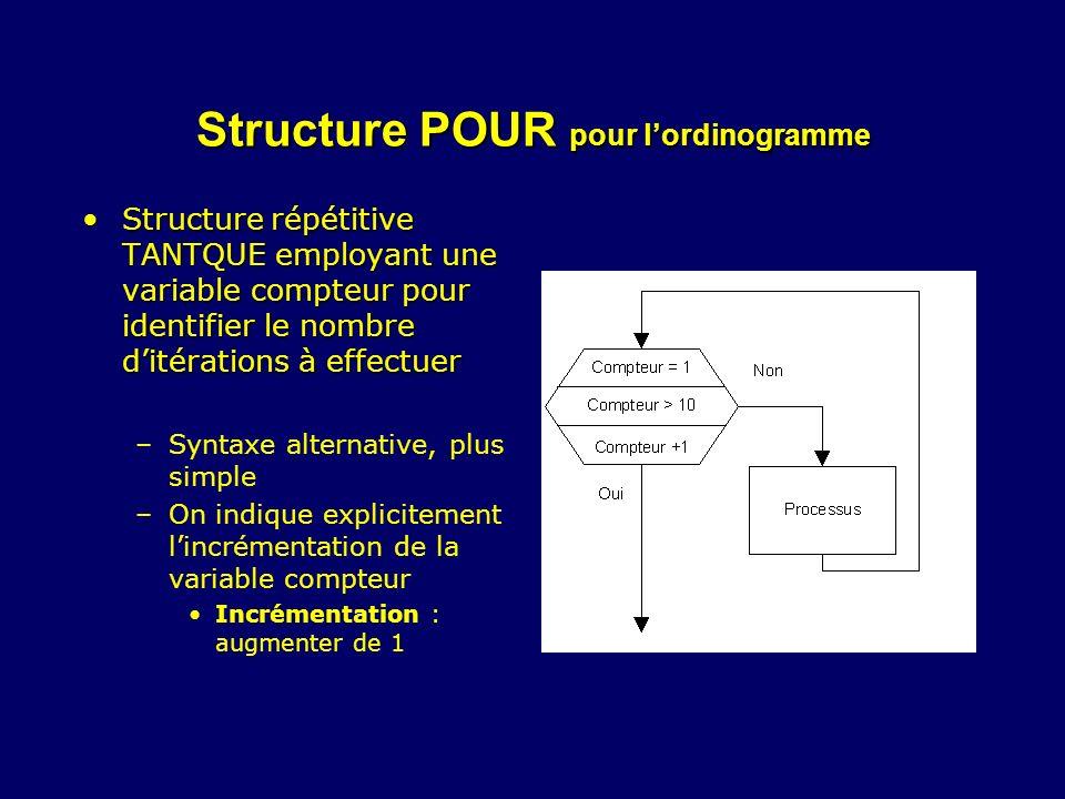 Structure POUR pour l'ordinogramme
