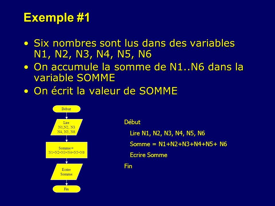 Exemple #1 Six nombres sont lus dans des variables N1, N2, N3, N4, N5, N6. On accumule la somme de N1..N6 dans la variable SOMME.