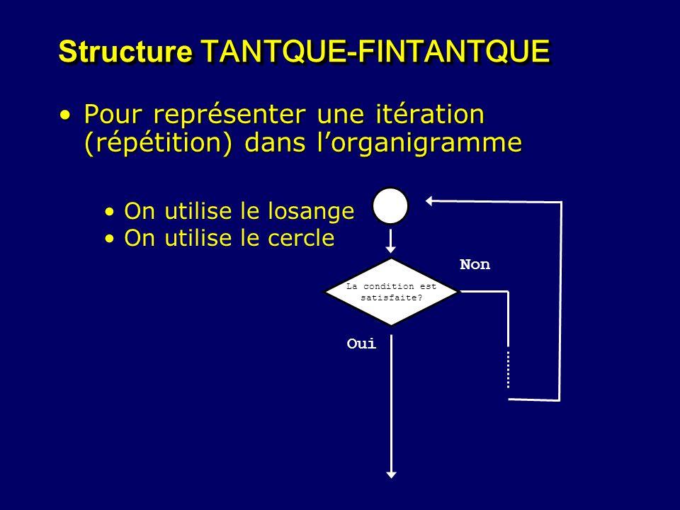 Structure TANTQUE-FINTANTQUE