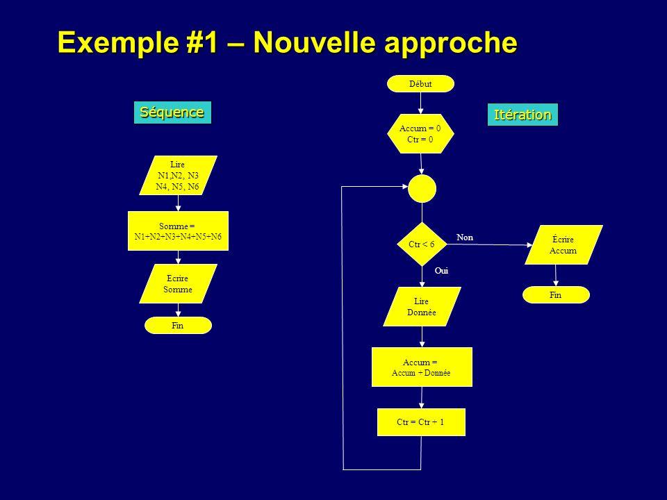 Exemple #1 – Nouvelle approche