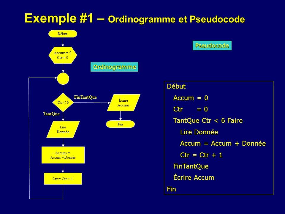 Exemple #1 – Ordinogramme et Pseudocode
