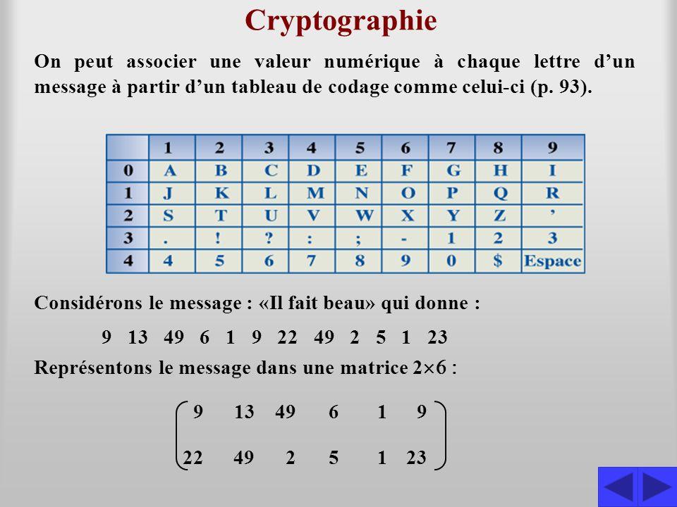 Cryptographie On peut associer une valeur numérique à chaque lettre d'un message à partir d'un tableau de codage comme celui-ci (p. 93).