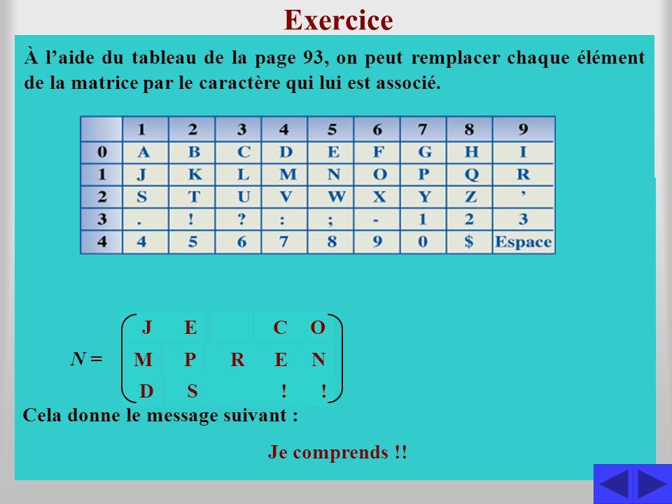 Exercice Le message consigné dans la matrice M a été codé à l'aide du tableau de la page 93 et de la matrice C. Décoder ce message.