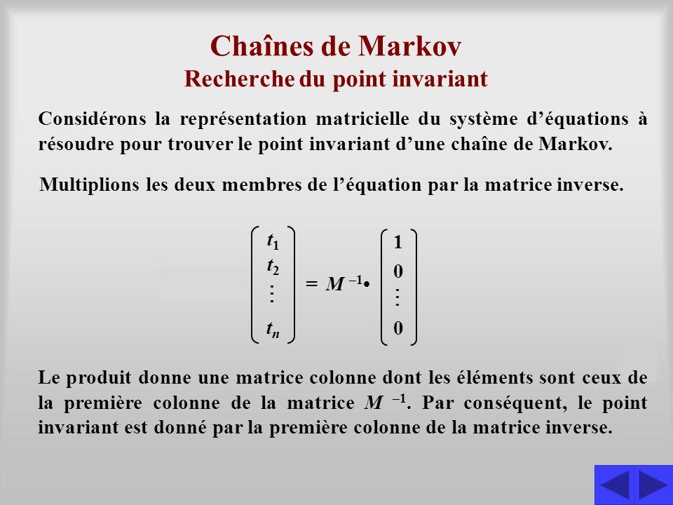Chaînes de Markov Recherche du point invariant