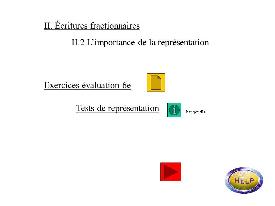 II. Écritures fractionnaires II.2 L'importance de la représentation