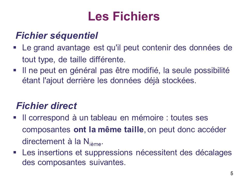 Les Fichiers Fichier direct Fichier séquentiel