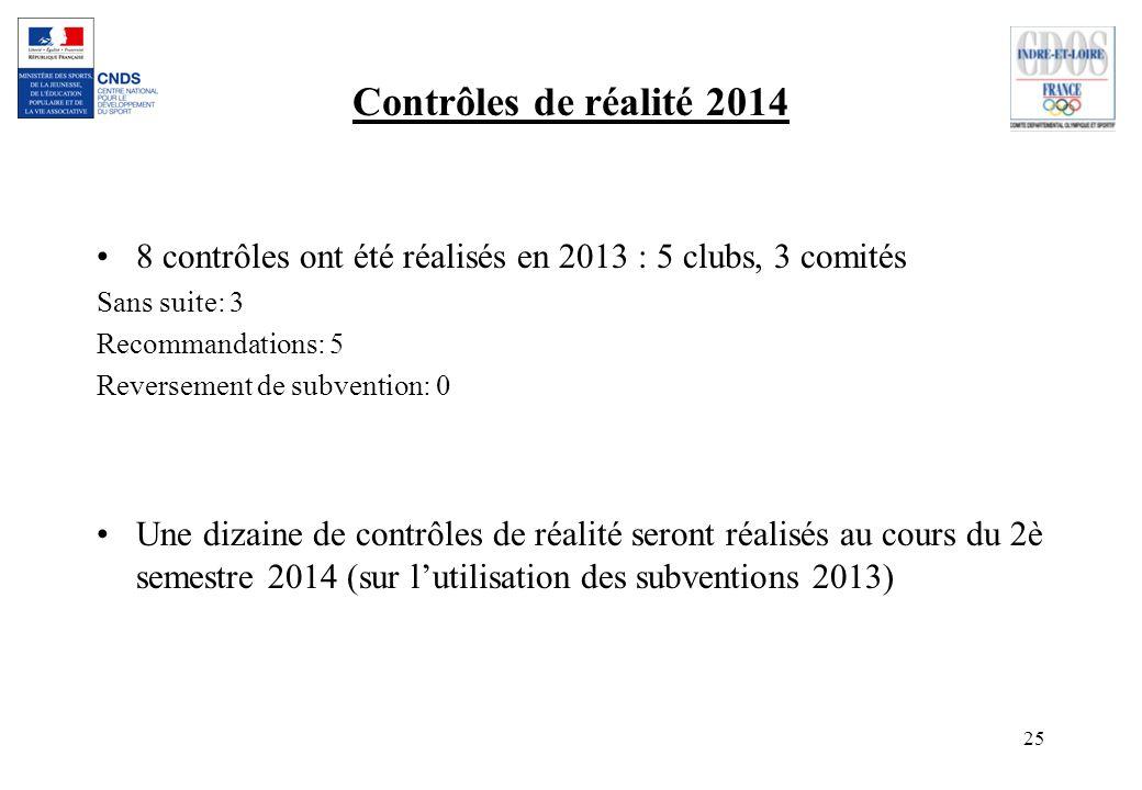 Contrôles de réalité 2014 8 contrôles ont été réalisés en 2013 : 5 clubs, 3 comités. Sans suite: 3.