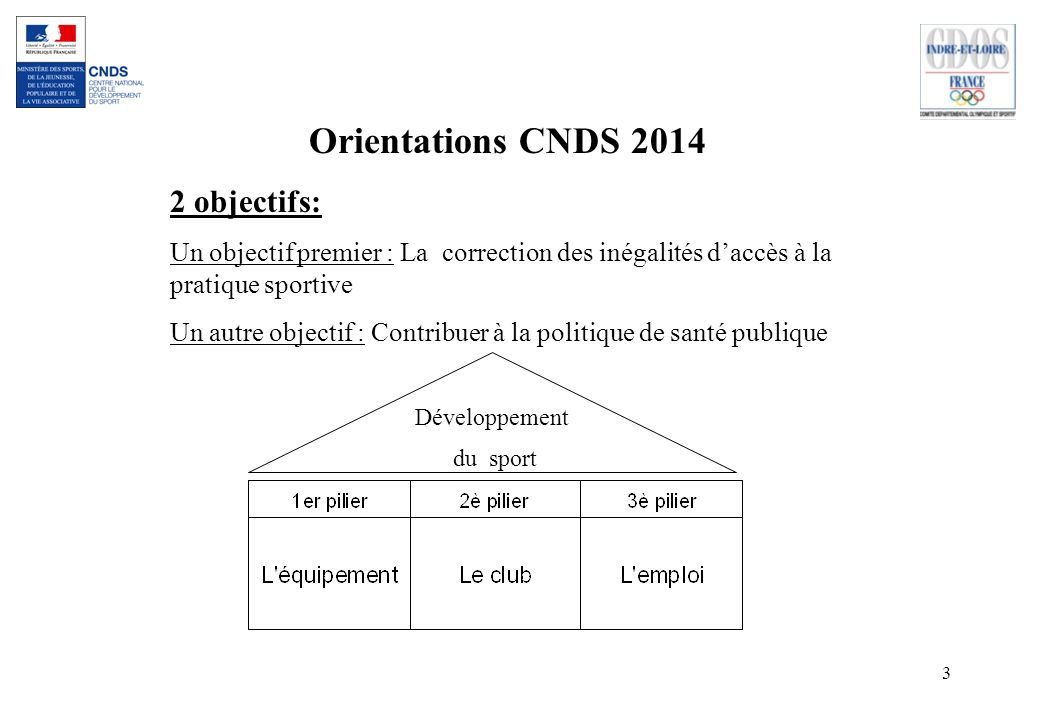 Orientations CNDS 2014 2 objectifs: