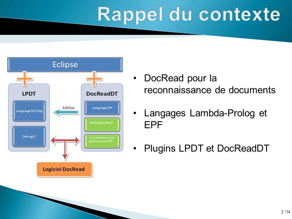 Rappel du contexte DocRead pour la reconnaissance de documents