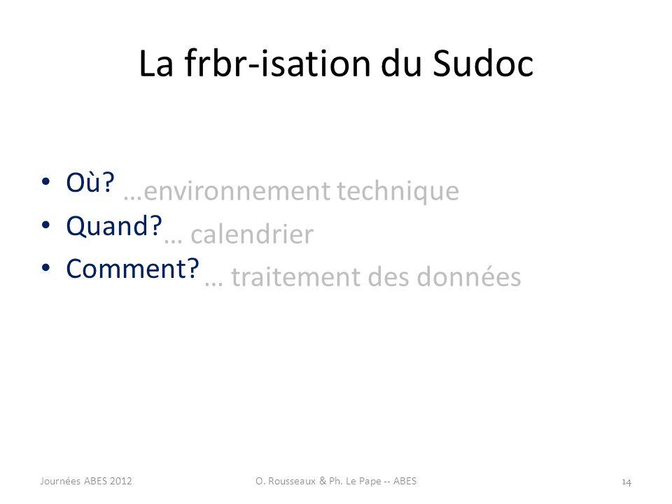 La frbr-isation du Sudoc
