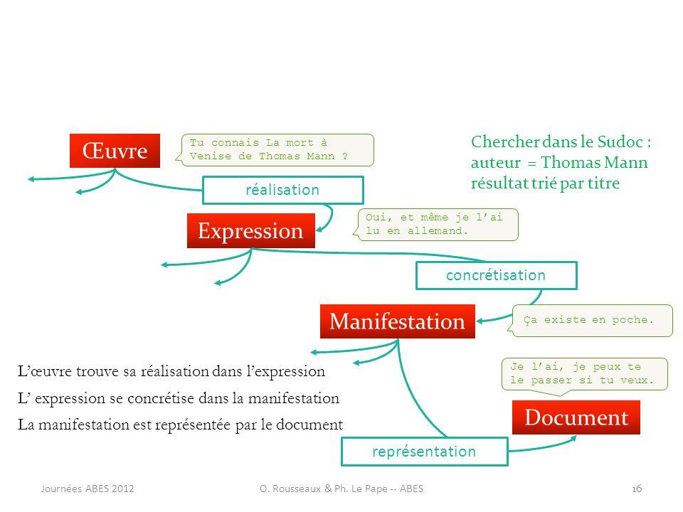 O. Rousseaux & Ph. Le Pape -- ABES