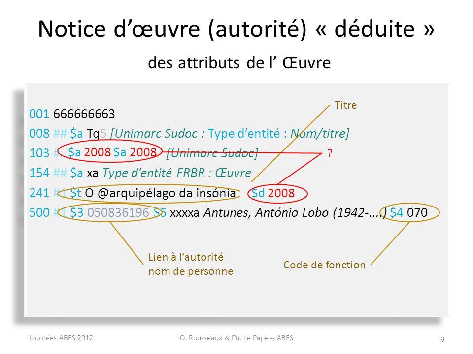 Notice d'œuvre (autorité) « déduite » des attributs de l' Œuvre