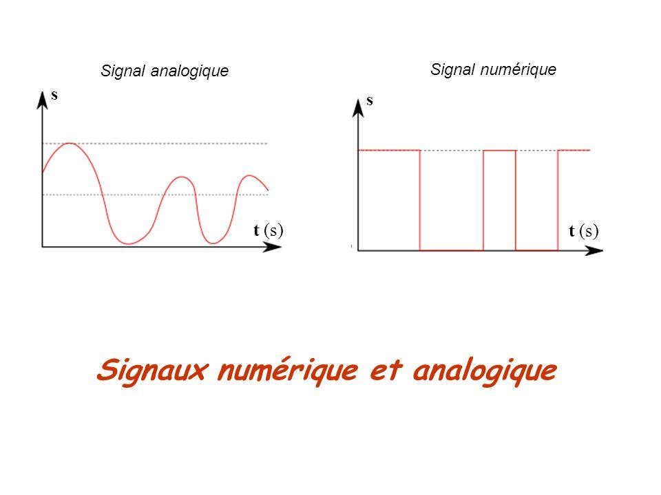 Signaux numérique et analogique