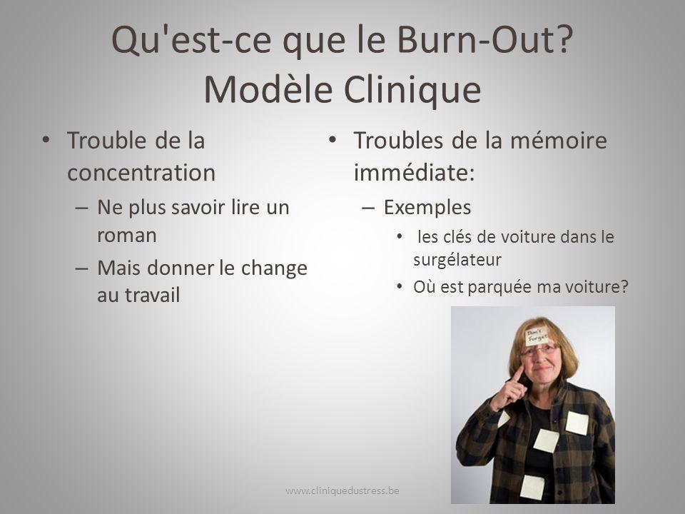 Qu est-ce que le Burn-Out Modèle Clinique