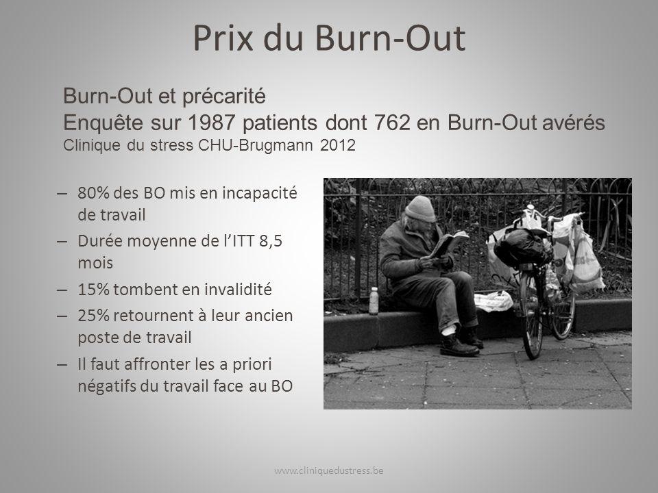 Prix du Burn-Out Burn-Out et précarité