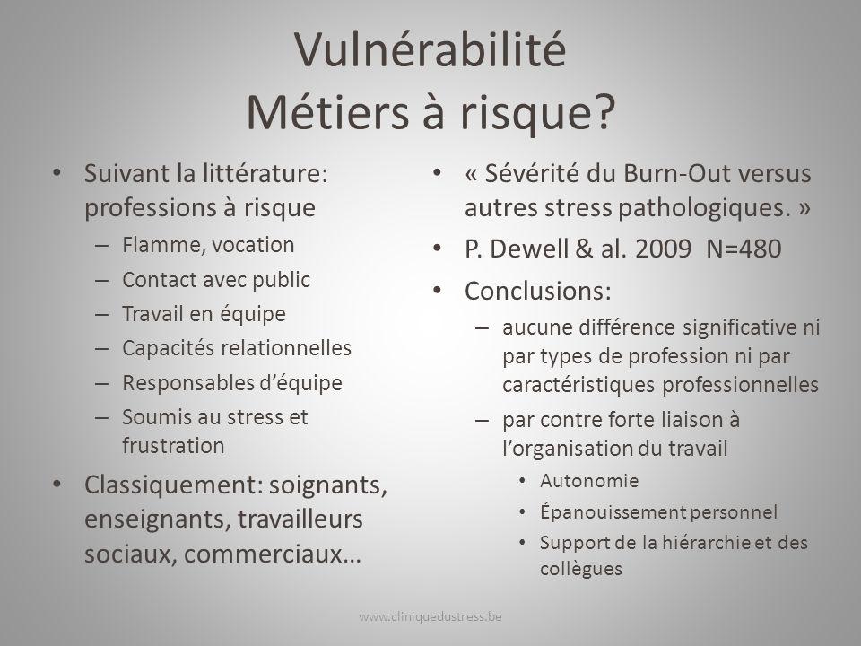 Vulnérabilité Métiers à risque