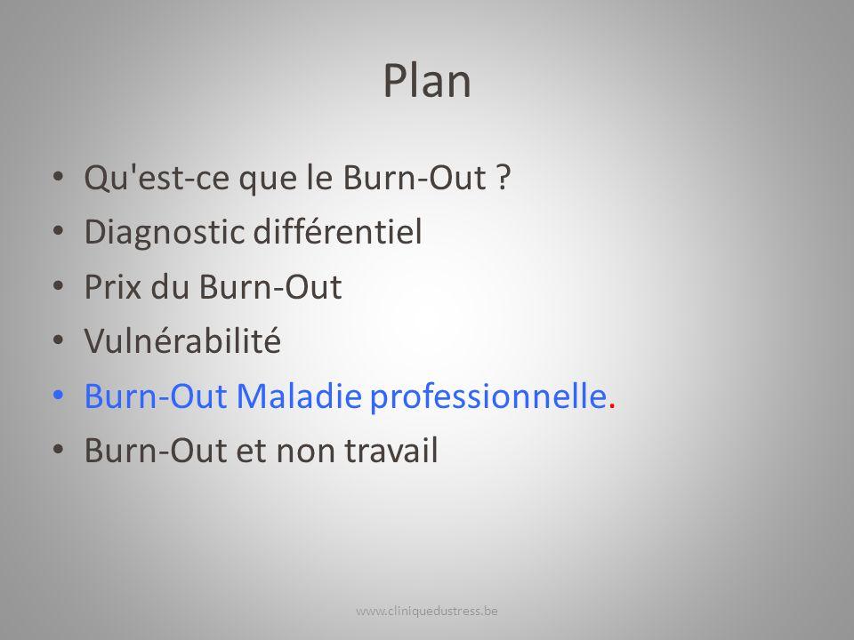 Plan Qu est-ce que le Burn-Out Diagnostic différentiel