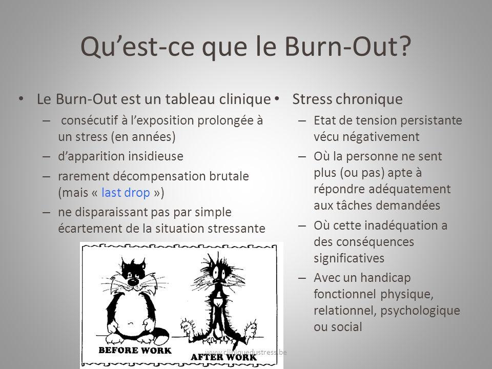 Qu'est-ce que le Burn-Out