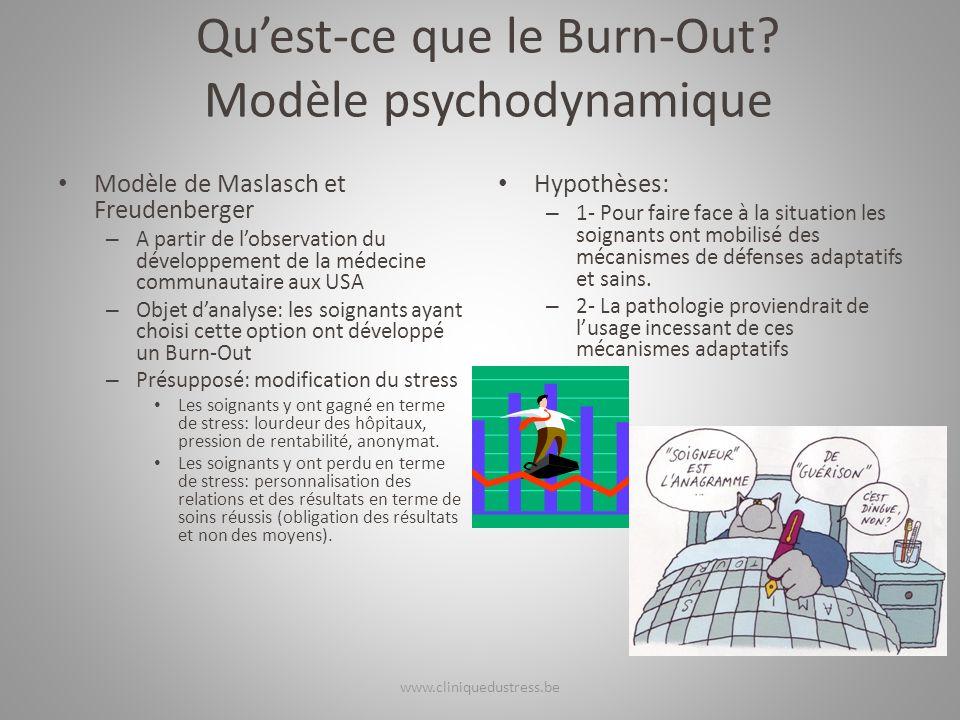 Qu'est-ce que le Burn-Out Modèle psychodynamique