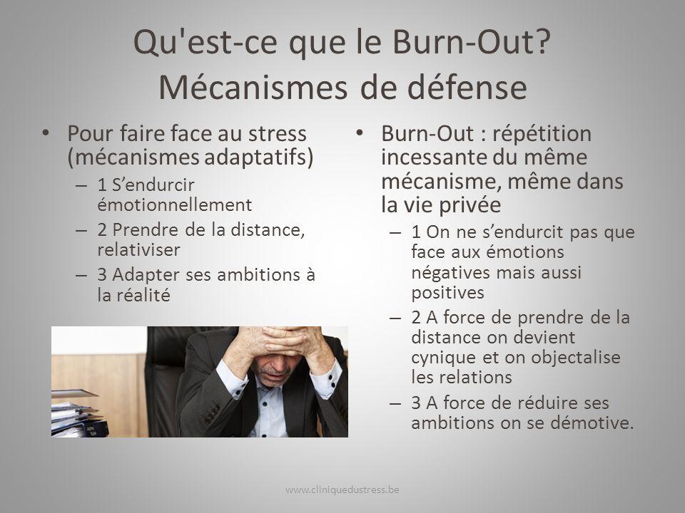 Qu est-ce que le Burn-Out Mécanismes de défense