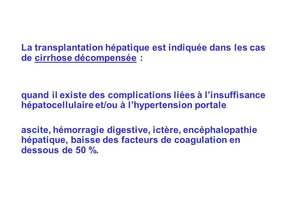 La transplantation hépatique est indiquée dans les cas de cirrhose décompensée :