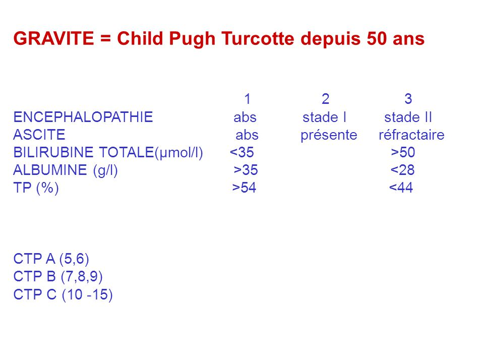 GRAVITE = Child Pugh Turcotte depuis 50 ans