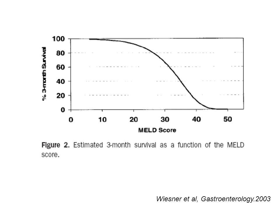 Wiesner et al, Gastroenterology.2003