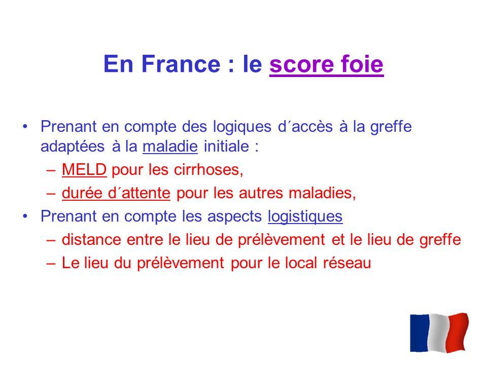En France : le score foie