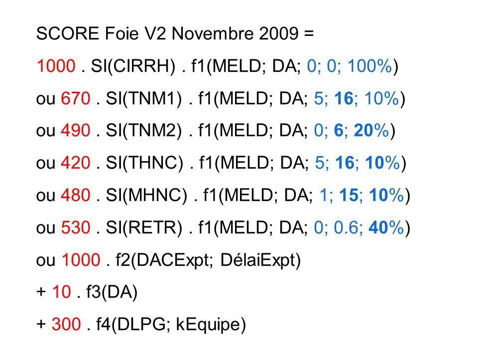 SCORE Foie V2 Novembre 2009 = 1000 . SI(CIRRH) . f1(MELD; DA; 0; 0; 100%) ou 670 . SI(TNM1) . f1(MELD; DA; 5; 16; 10%)